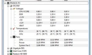Theo dõi hiệu suất hoạt động của phần cứng máy tính