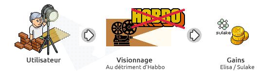 Publicité_habbo_1