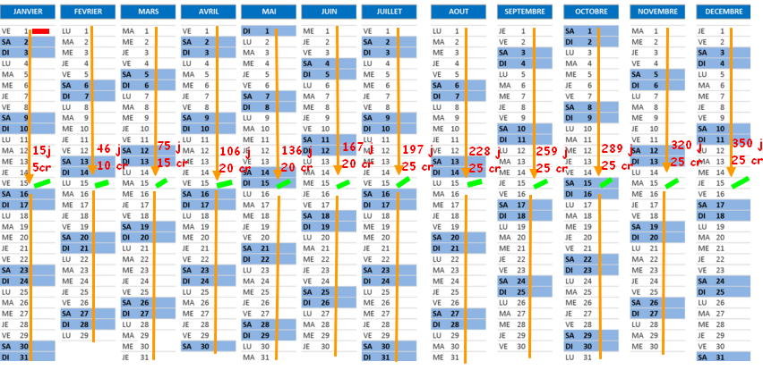 calendrierHC