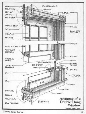 Matching my Historic Windows! | Manhattan Nest | Bloglovin'