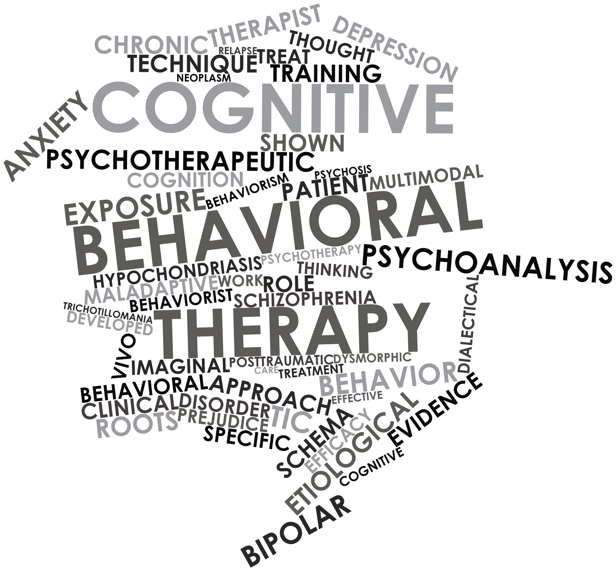 What Is The Difference Between Dbt Amp Cbt Therapies
