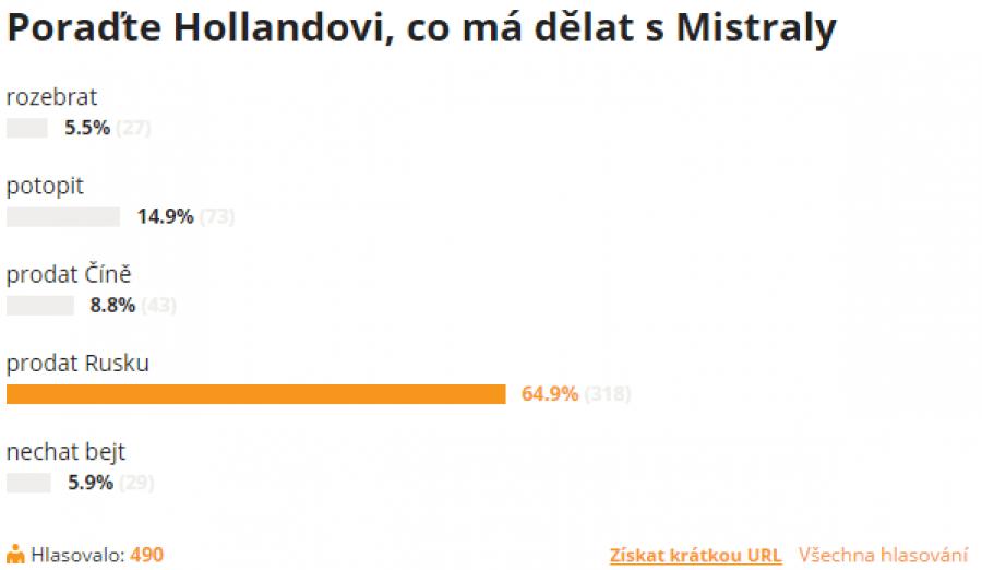 Co s Mistraly? (cz.sputniknews.com, výřez Roman Máca)
