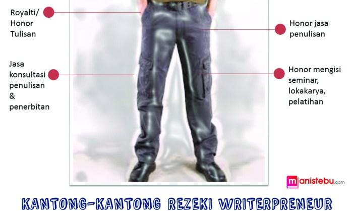 Kantong Rezeki Writerpreneur