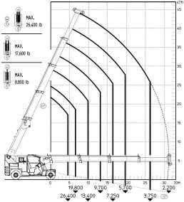 120evo-load-chart-winch-1