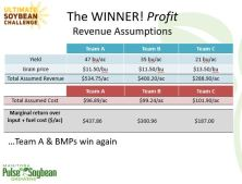 Revenue and cost assumptions used to calculate marginal return over input and fuel costs for each USC team.
