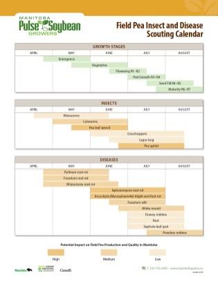 Field Pea Scouting Calendar_Oct 2019