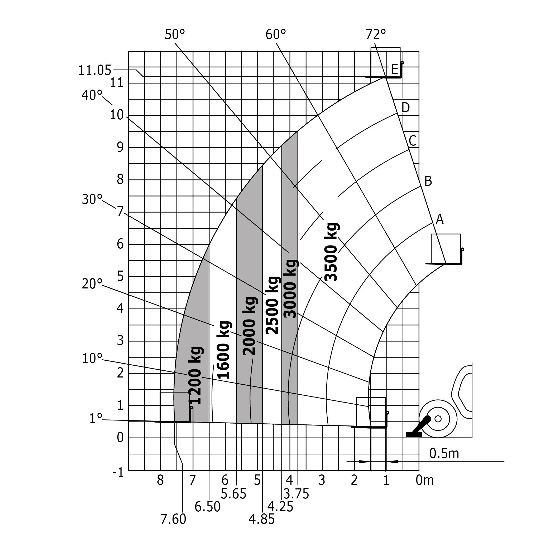 Manitou Wiring Diagrams | Wiring Liry on