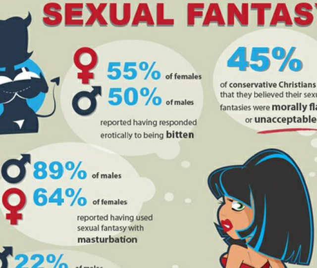 Porn Genres Facts Main