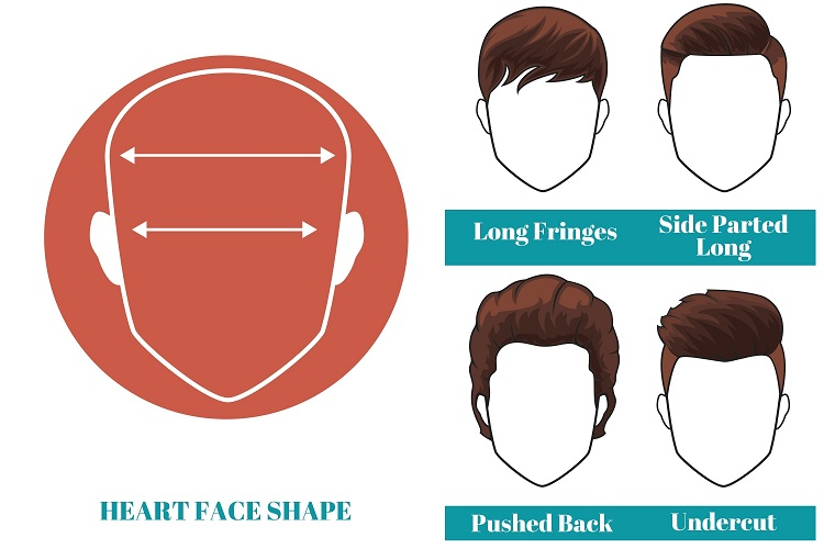 Best Short Hairstyles For Men With Heart Face Shape