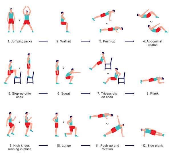 7 minute workoutprograms