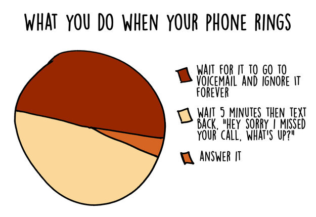 funny introvert graph