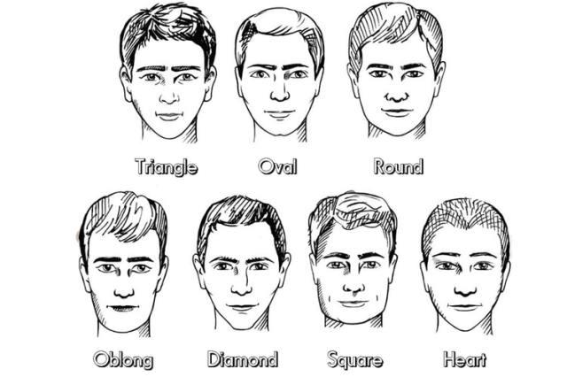 Erkekler İçin Farklı Yüz Şekilleri