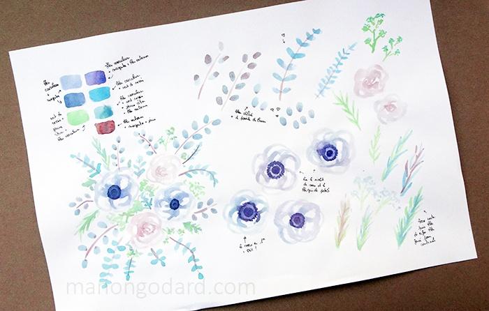 Planches de recherches de fleurs et végétaux à l'aquarelle