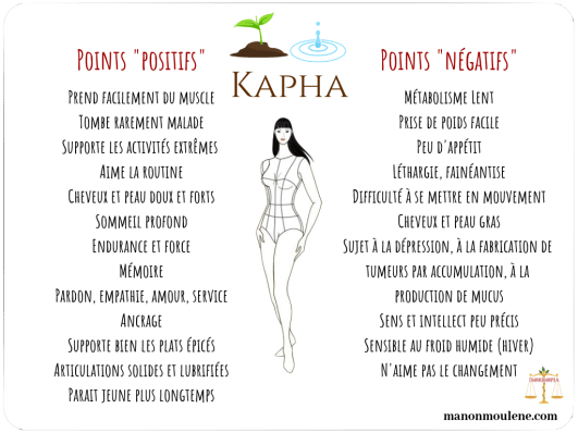 Kapha Points _positifs_