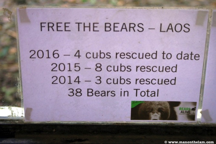 Free the Bears Laos Rescue Centre number of bears and cubs rescued to date