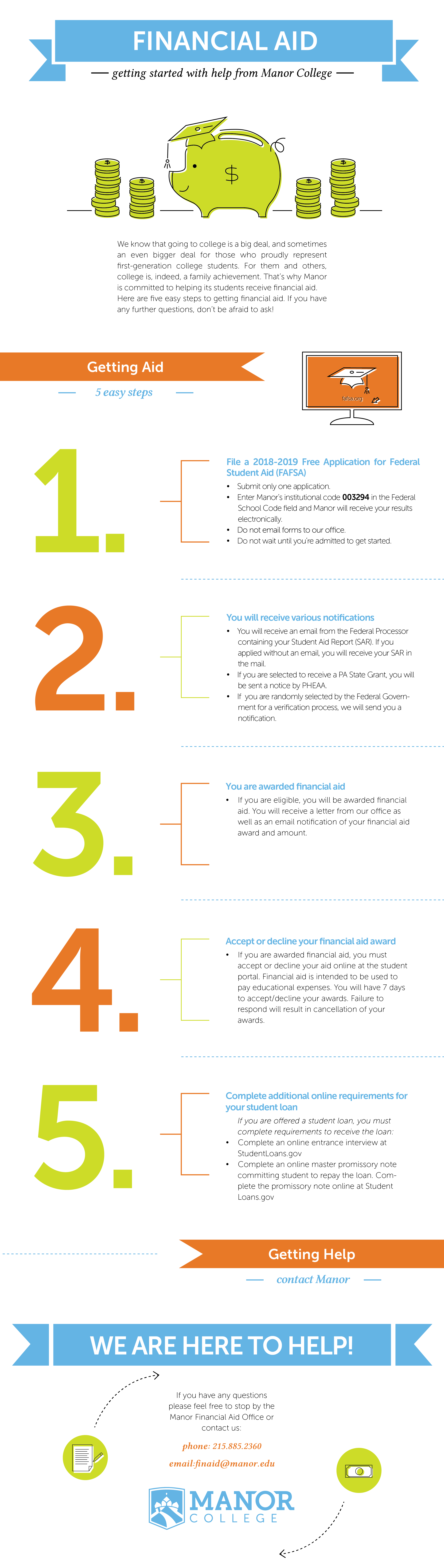 Financial Aid Application Checklist