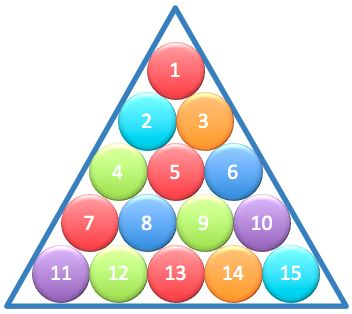 Billiard balls Math Problem