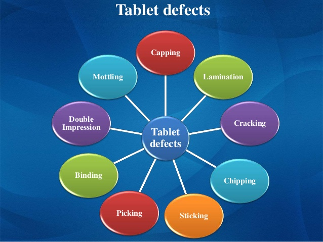 Problems in tablet manufacturing