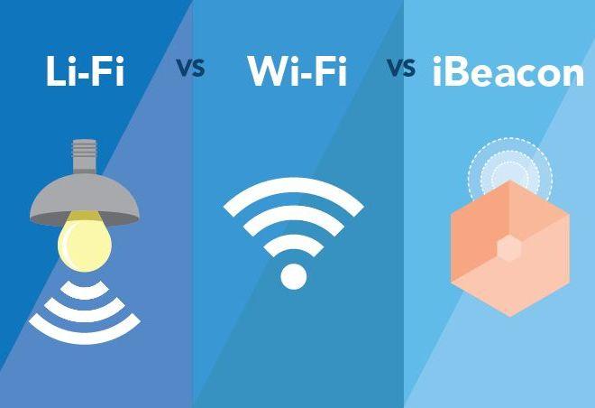 Li-Fi vs Wi-Fi vs iBeacon (BLE) technology