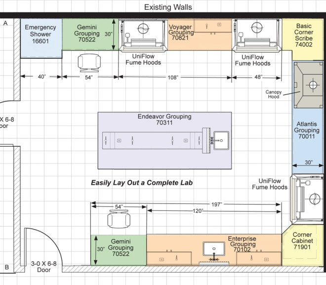 Pharmaceutical Control Lab – layout