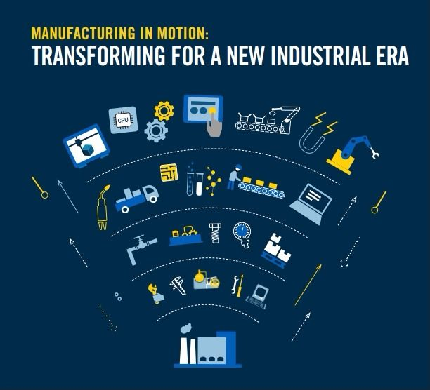 Manufacturing In Motion – Survey Download