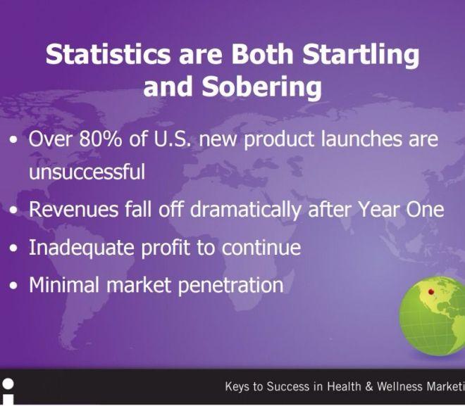 Keys to Success in Health & Wellness Marketing – PDF download