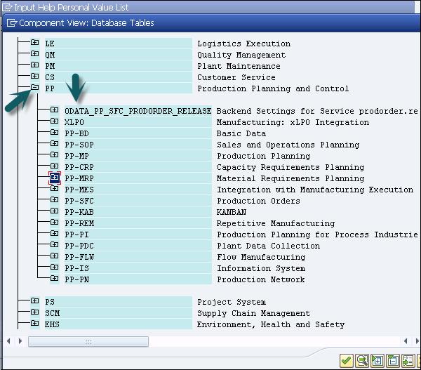 SAP PP – Common Tables