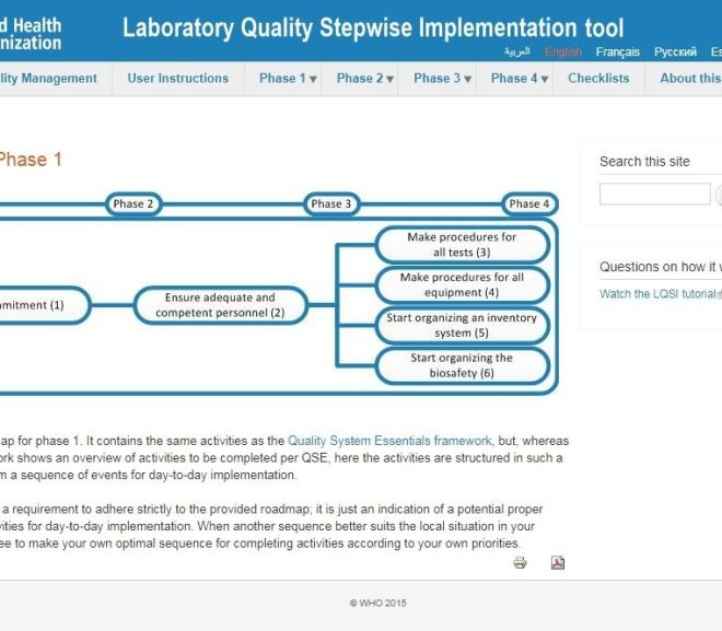 WHO – Laboratory Quality Stepwise Implementation Tool