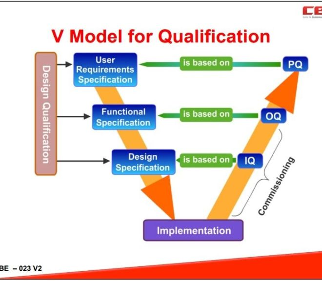 Cleanroom Management and Qualification