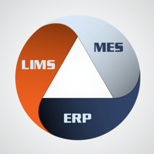 An Introduction and Guide to Successfully Implementing a LIMS (Laboratory Information Management System)