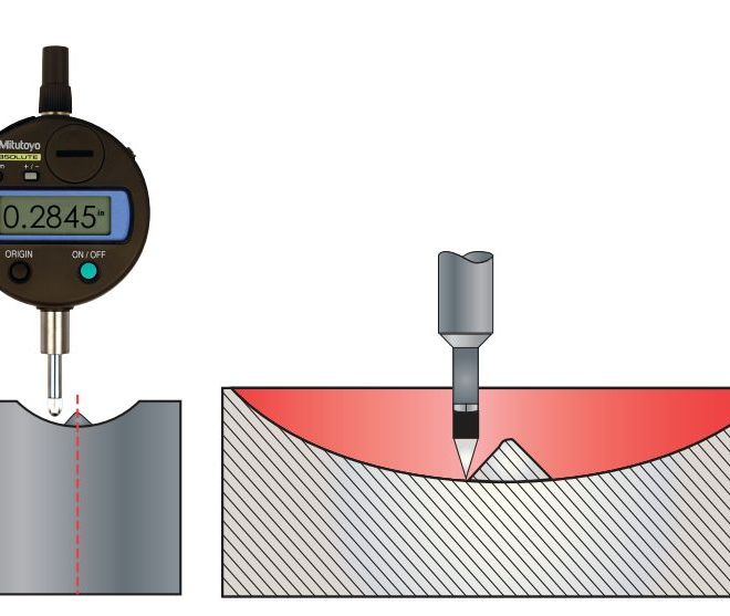 UNDERSTANDING THE IMPORTANCE OF PUNCH LENGTH AND CUP DEPTH