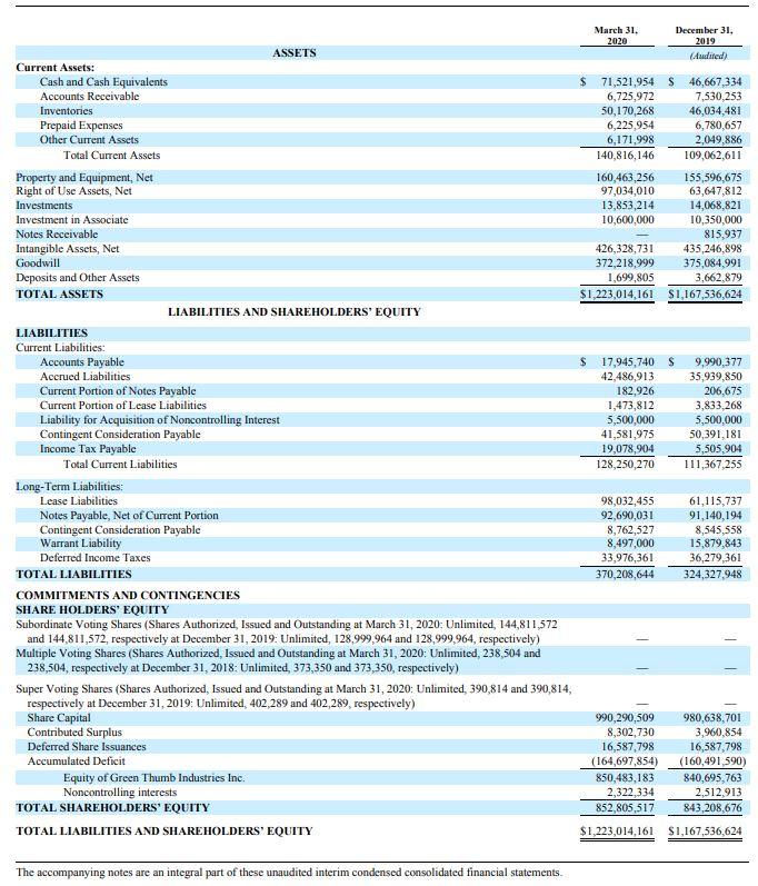 Earnings Per Share – EPS Definition