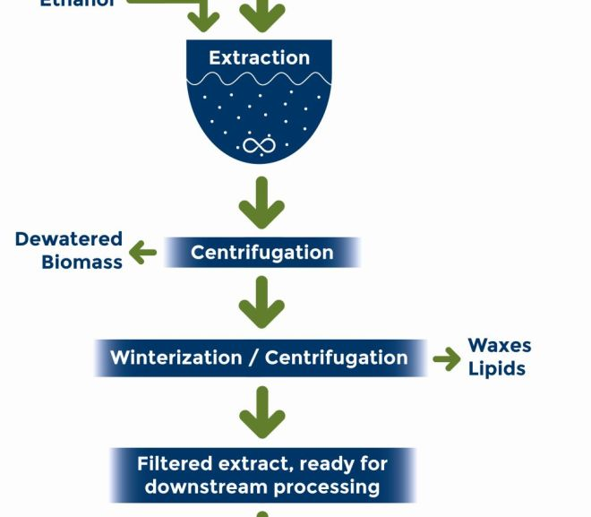 SAFE ETHANOL EXTRACTION THROUGH CENTRIFUGATION