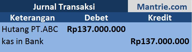 Jurnal pencatatan hutang biaya