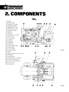 Mahindra Front End Loader Parts • Wiring And Engine Diagram