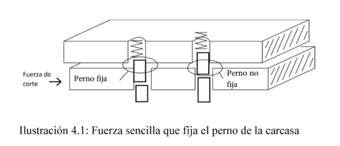 Manual uso de ganzua