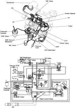 Manual de taller Toyota Tercel 83  Foros de mecánica