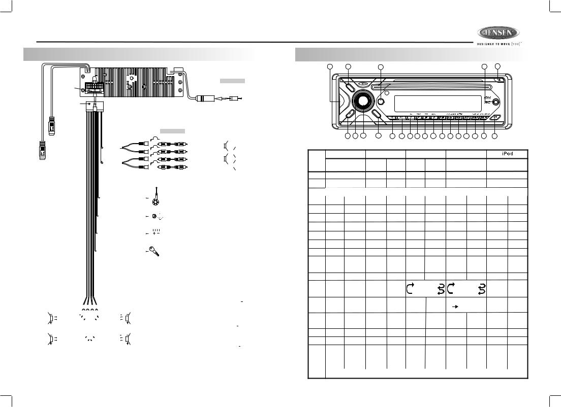 Jensen Dv User Manual