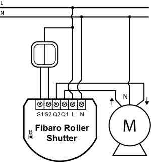 Roller Shutter 2 | FIBARO Manuals