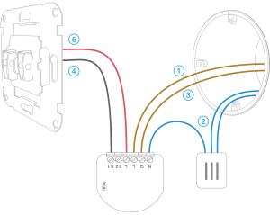 Single Switch (FGBHS213) | FIBARO Manuals
