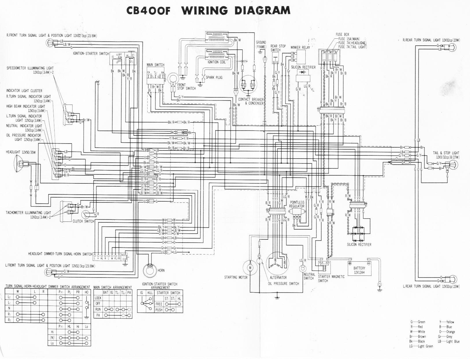Cb400f Wiring Diagram Wiring Schematic Diagram