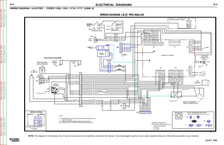 Electrical Diagrams, Wiring Diagram- Ln-25 Pro Analog, Ln