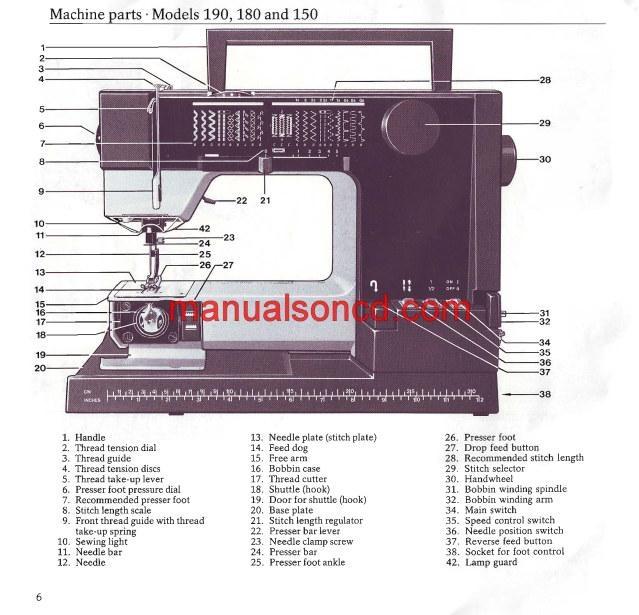 Kenmore Sewing Machine Light Bulb
