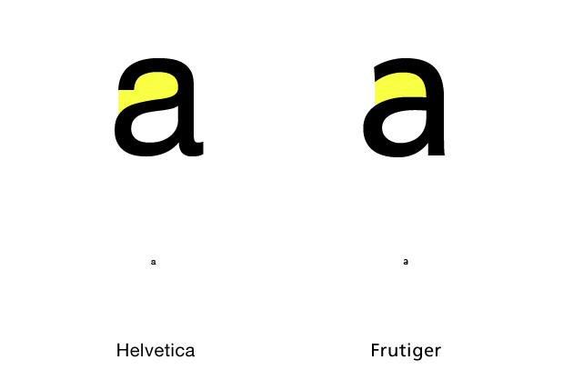 Schriftvergleich zwischen der Helvetica und der Frutiger