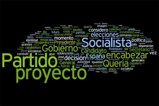 Nube de tags con las palabras claves utilizadas por Chacón, por Arturo Paniagua