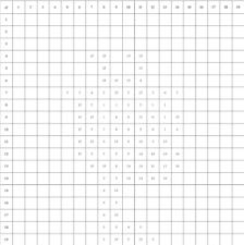 Poussin Pâques pixel art image a decouvrir