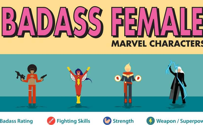Who is the Most Baddass Female Marvel Character? There's an Infographic For That