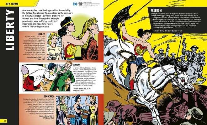 Wonder Woman DK Books review