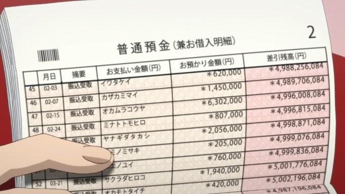 豆生田楓の貯金