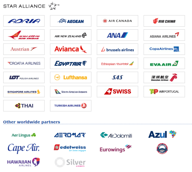 United Mileage Plus Program Star Alliance